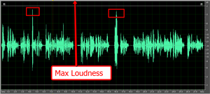 Should You Use Compression In Audio Recording?