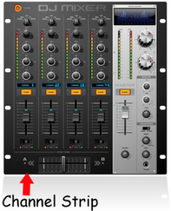 What is a Buss in Audio Recording?