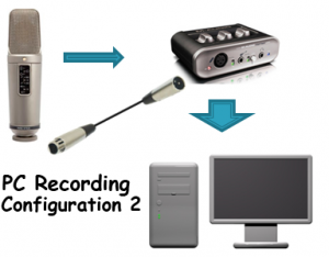 How to Build a Home Recording Studio – Part 1