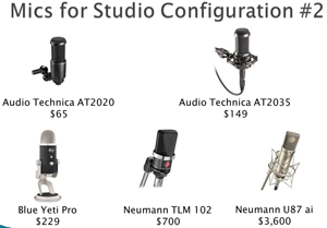 How to build a home recording studio part 3 microphones and interface here are just a few examples of many available large diaphragm condenser ldc mics out there as you can see in the picture on the left prices start below ccuart Images