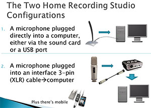 Home-Recording-Studio-Configurations