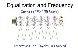 EQ-and-Frequency-Pic-web