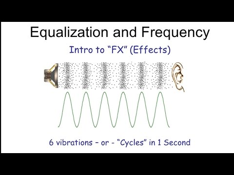 A Cool And Easy Way To Learn About Frequency And EQ